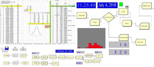 inv operativa - simulación arena - promodel -tesis - matlab