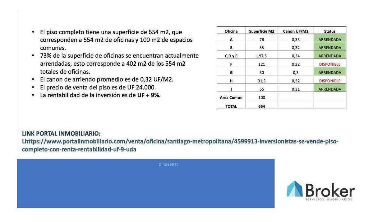 inversionistas / se vende piso completo con renta / rentabilidad uf +9%