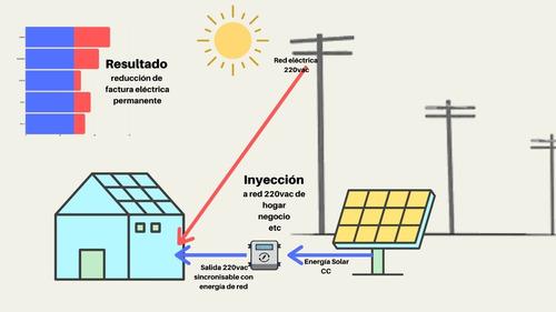 inversor 1000w tie grid inyector a red 220va con envío
