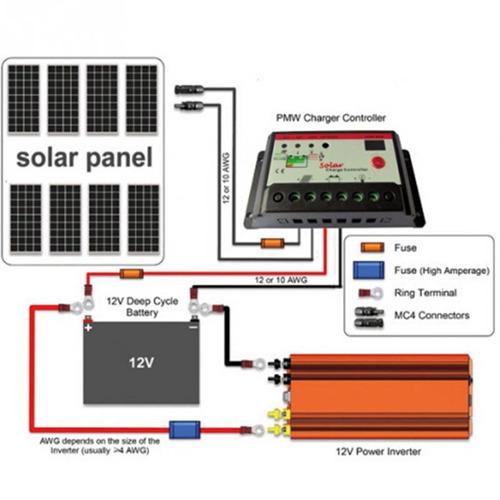 inversor de corriente de 12v a 220v 1500w panel solar
