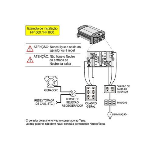 inversor e carregador de bateria 1000w de 12v p/ 90-130vca