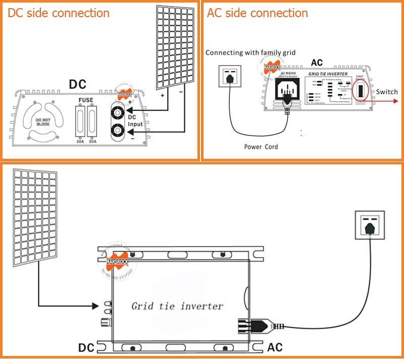 Solar Rooftop Projects Primotech besides Code Corner Load Side Connections Article 705 moreover Index likewise Sharp Launch Dc Appliances Solar additionally Solar Optimizer. on solar pv schematic