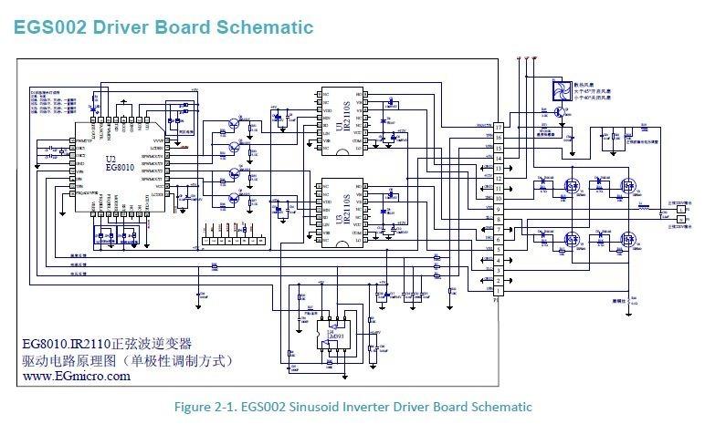 Inversor Seno Puro Mod control Arduino Raspberry Pic