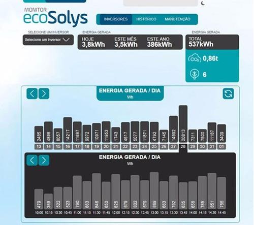 inversor solar ecosolys ecos-2000 2kwp monofasico 220v