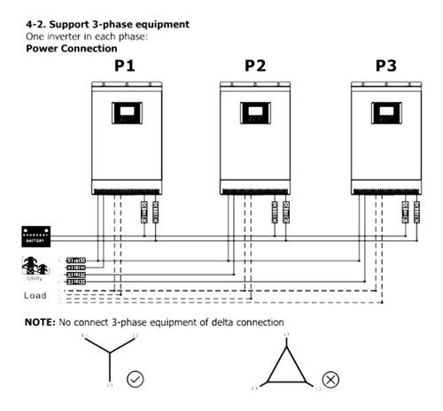 inverter must híbrido monofasico 15kw a 30kw kit solar ups