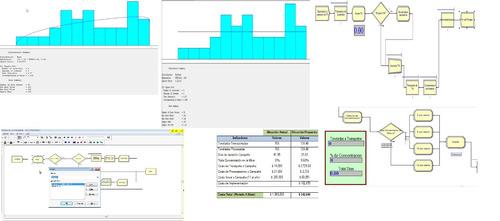 investigación operativa-simulación arena-proyectos inv-tesis