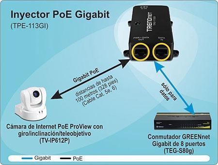 inyector trendnet poe gigabit tpe-113gi energia y datos en 1
