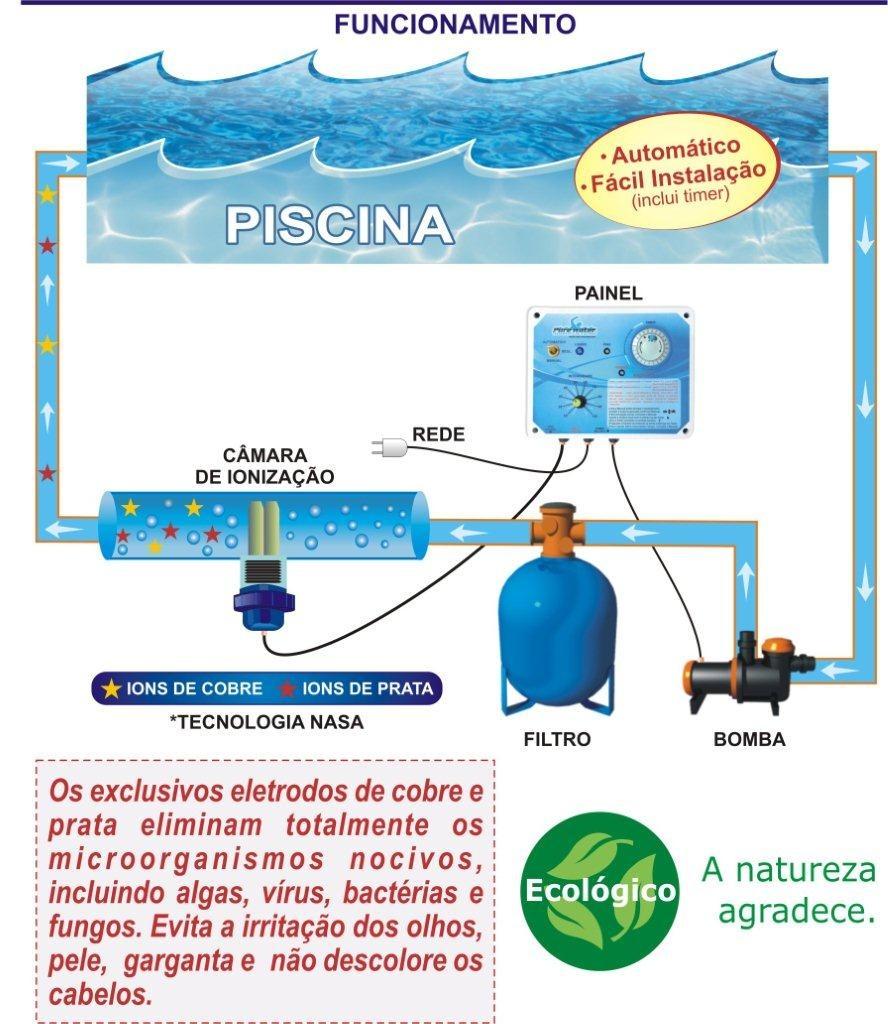 Ionizador agua piscina spa ions purewater sem cloro 7m3 for Ionizador piscina