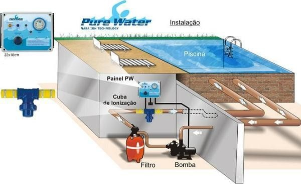 Ionizador pure water para piscina de at 55m de gua r for Ionizador para piscinas