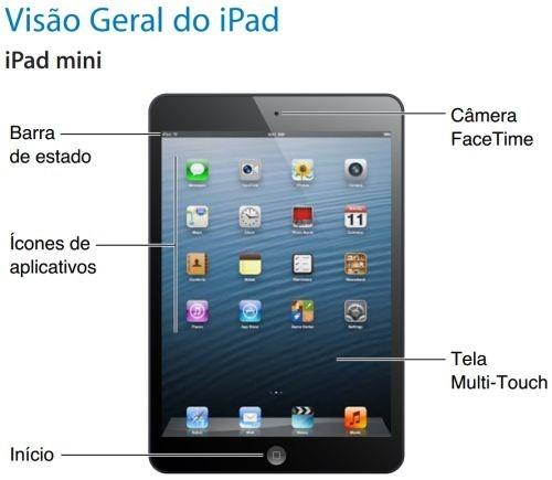 ipad mini manual de instru es em portugues pdf r 12 00 em rh produto mercadolivre com br Mini iPad 4 Review iPod Mini Manual
