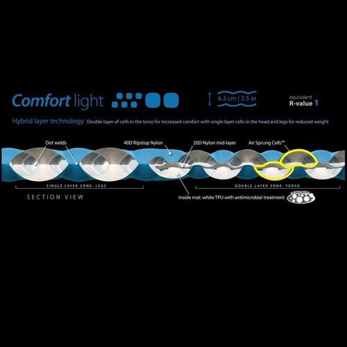 isolante térmico comfort light sea to summit original oferta