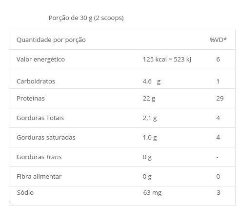 isolate / hidro / concentrado whey 3w 1,8kg integralmedica