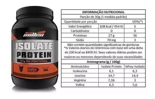 isolate protein 900g sem glútem 0carbo e sem lactose