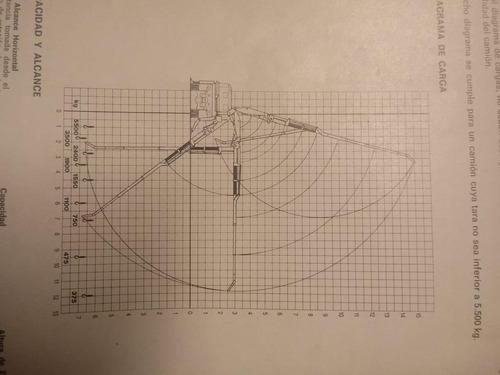 iveco tector attack 17e22 hidrogrua sefag semi herman 14,50m