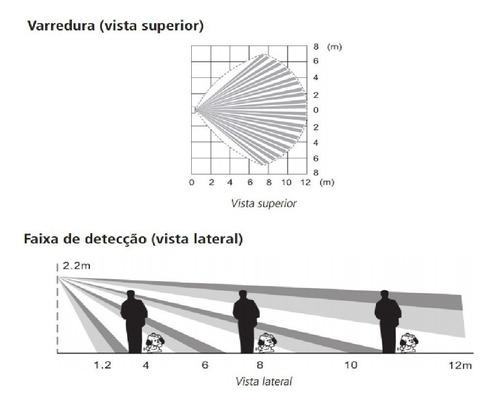 ivp sensor infra vermelho passivo intelbras 5002 pet 35 kg