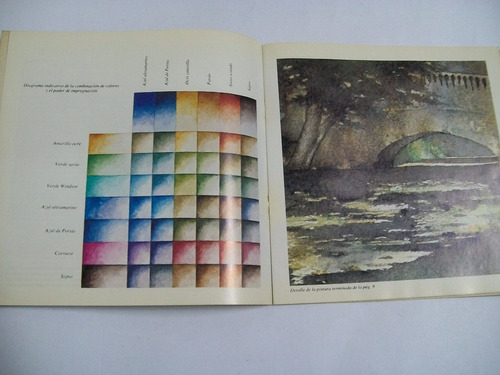 jan burridge como pintar paisajes a la acuarela - arte