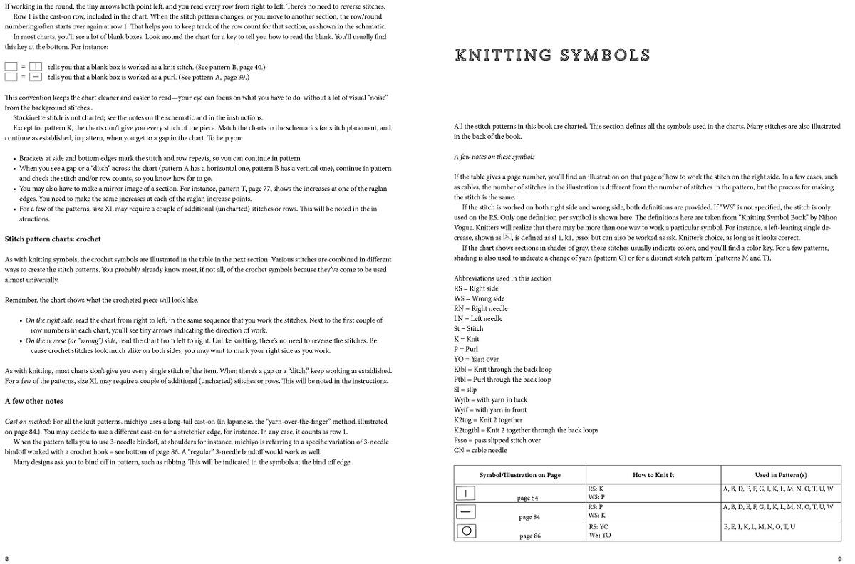 Japanese Knitting: Patrones Para Suéteres, Bufandas Y Más; T ...