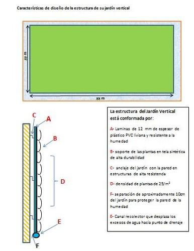 jardines verticales. elaboración y mantenimiento