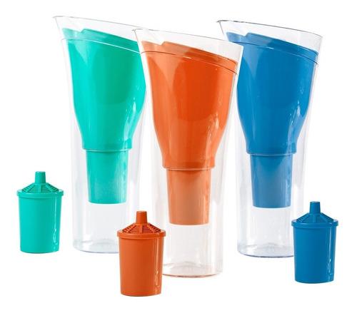 jarra purificadora agua dvigi sense 2 litros colores cuotas