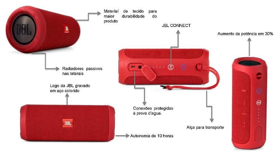 Resultado de imagem para Jbl Flip 3 Wireless Bluetooth Speaker