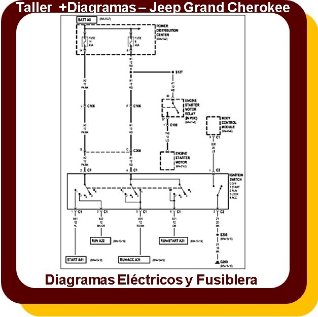 Jeep Grand Cherokee 99-2005 Manual Servicio Diagramas