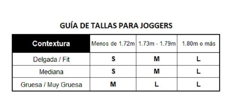 Joggers Hombre | Buzos Jogger Gym | Pitillo | No adidas Nike