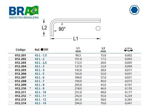 jogo chave allen hexagonal longa gedore 1,5 a 14 mm 42l-14m