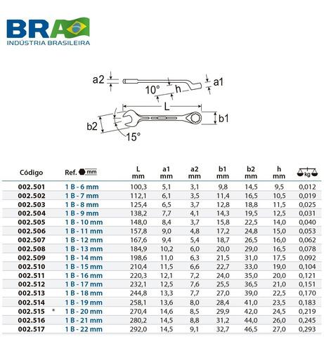 jogo chave combinada gedore 6 a 22mm 17 peças 1b-17m