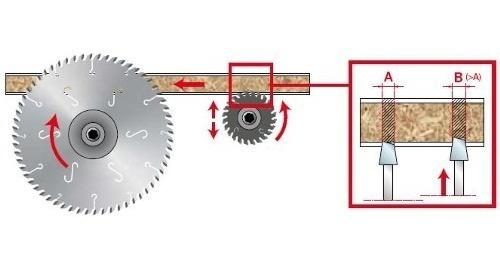 jogo serra seccionadora inmes im2900-v30/v45 freud