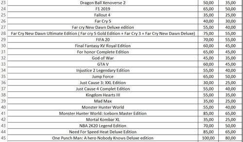 jogos ps4 em mídia digital