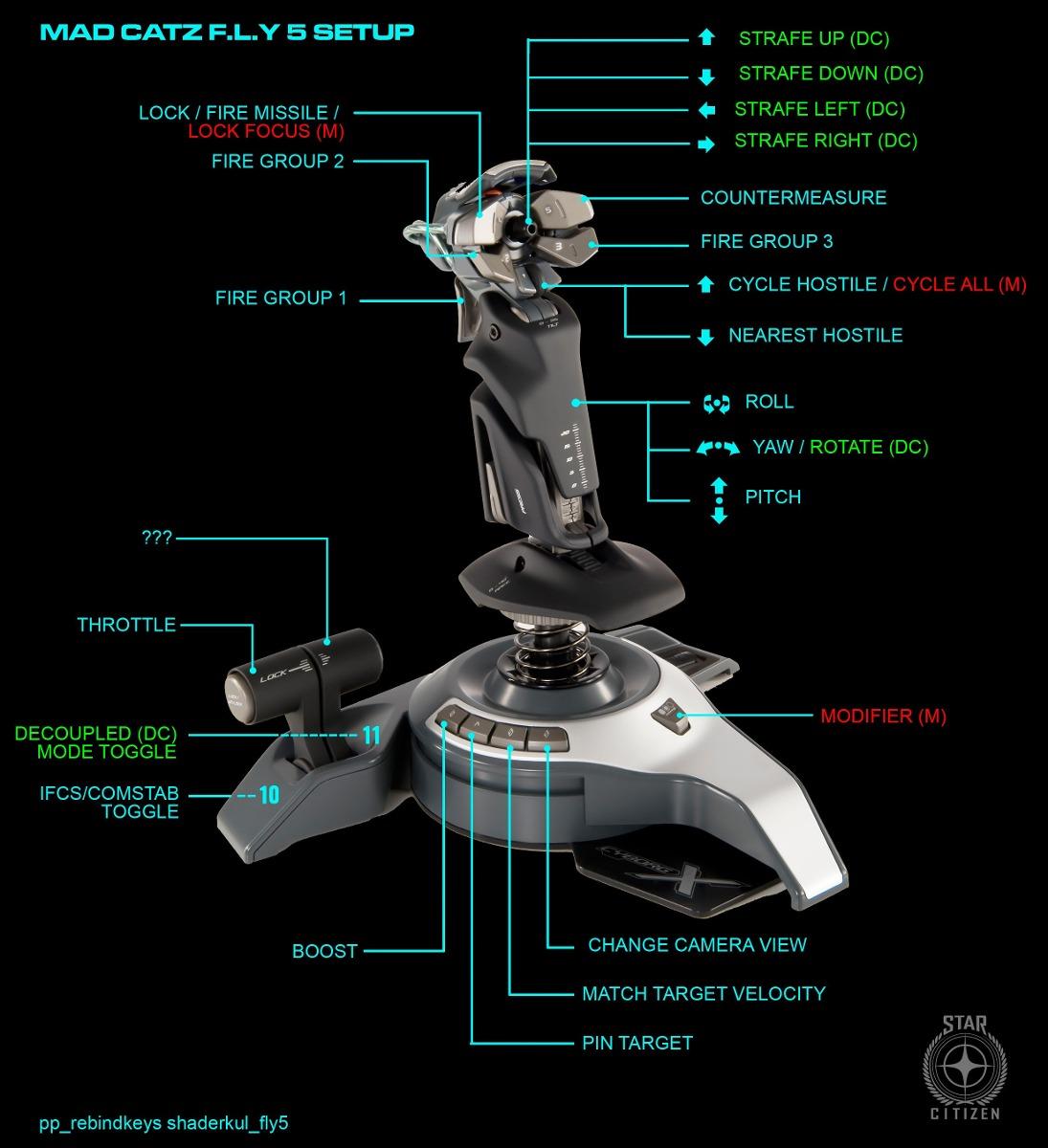 Driver Saitek Cyborg Fly 5 For Windows 10 Download