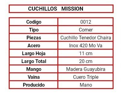 juego comer mission triple cod 0012