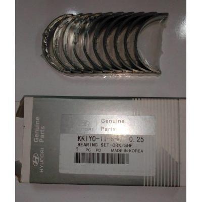 juego conchas de bancada kia rio sephia festiva 0.40 1mm