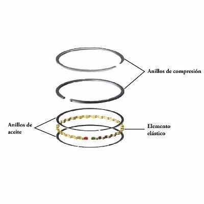juego de anillos para chevrolet astra  motor 1.8