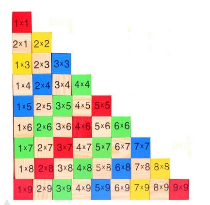 juego educativo para aprender a multiplicar, envío gratis¡¡¡