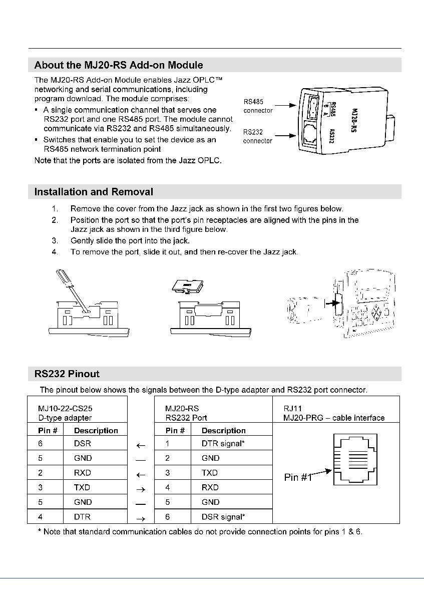 Magnificent Jz Rs4 Jazz Rs232 Rs485 Com Kit De Programacion Unitronics S 500 Wiring 101 Photwellnesstrialsorg