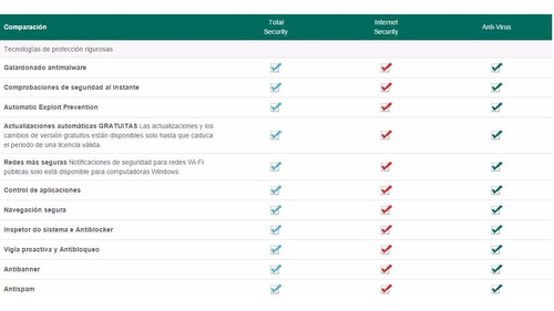 kaspersky internet security 3 pc 1 año windows mac android