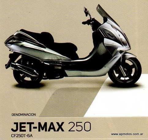 keller jet max 250 0km scooter motos ap