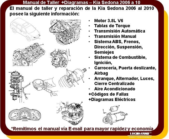 kia carnival sedona manual taller diagramas ecu 06 a 2010 3 499 rh articulo mercadolibre cl manual de taller kia carnival 2003 manual taller kia carnival 2.9 crdi pdf