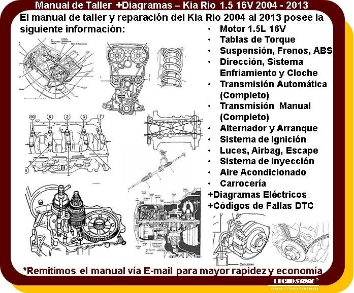 Kia Rio Manual Taller Reparacion 1 5 02-09 Diagramas Complet