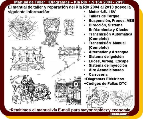 Kia Rio Manual Taller Reparacion 1 5 2004 A 2013 Diagramas