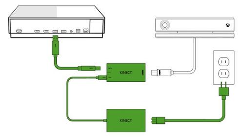 kinect xbox one adaptador