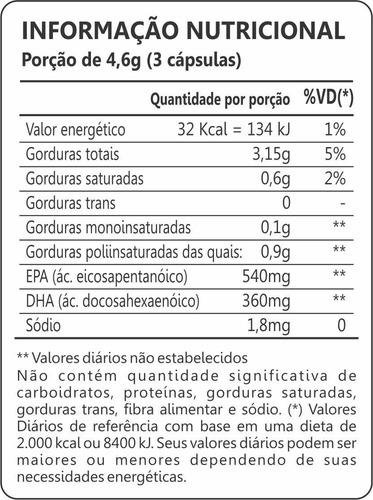 kit 02 ômega 3 1000mg maxinutri - 300 cápsula