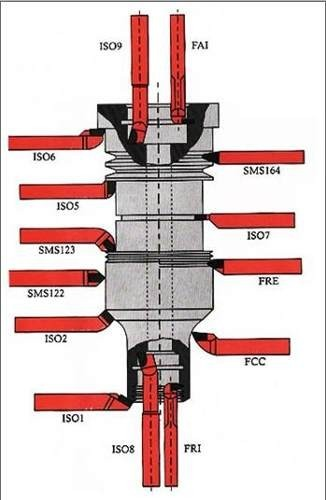 Kit 10 ferramentas de corte p torno 20x20 suporte soldado for Kit da garage 20x20