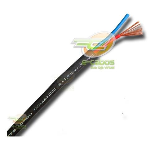 kit 10 metros cabo speaker extra-flexivel p/ caixas 2x1,50mm