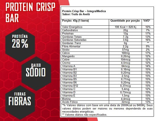 fd28d9c70 Kit 2 Caixas Barra De Proteína Crisp 24 Unidades - Integral - R  110 ...