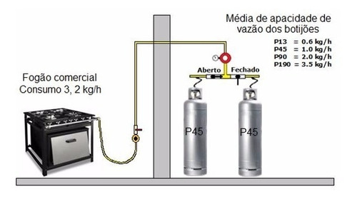 kit 2 mangueiras gas 1mt pigtail ultragas p45 botijao