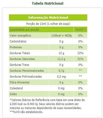 kit 2 óleos de coco extra virgem 500ml copra 1litro + brinde