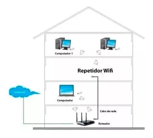 kit 2 repetidor amplificador sinal wireless extensor cabo