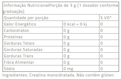 kit 2x whey 900g + bcaa + creatina + shaker - integralmédica